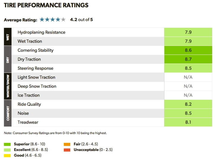 dz102-reviews