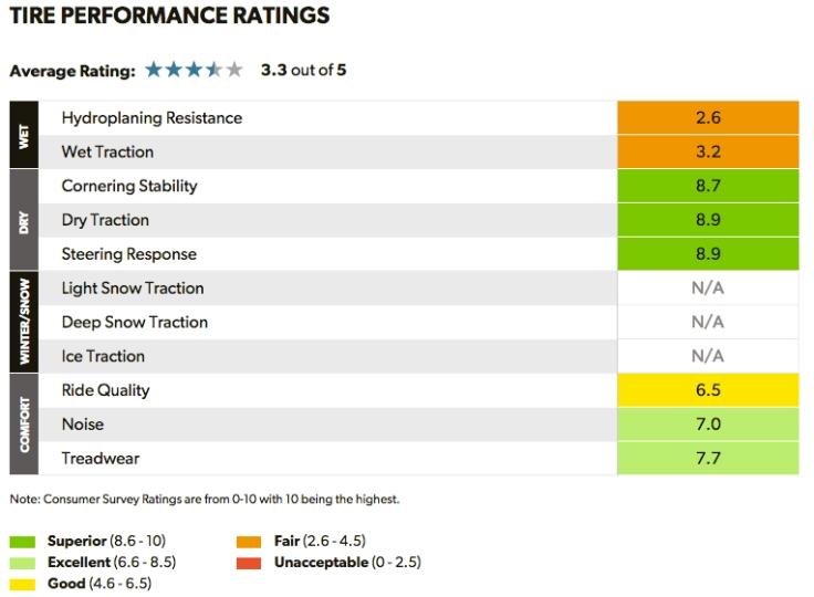 gforce-r1-review