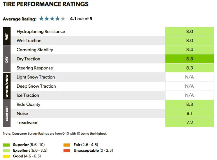 v12-evo2-review