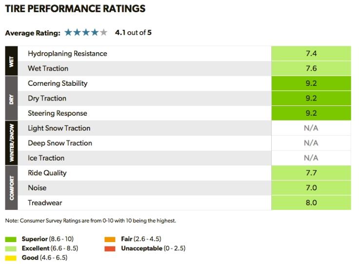 z-ii-star-spec-review