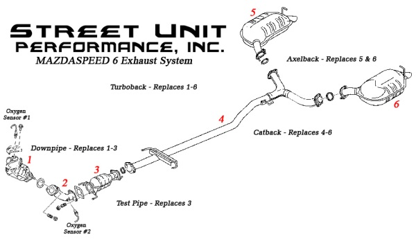 [ZTBE_9966]  Best High Performance Exhaust System, Where to Find It? – The Build of the  Mazdaspeed6   Mazdaspeed 6 Engine Diagram      The Build of the Mazdaspeed6 - WordPress.com